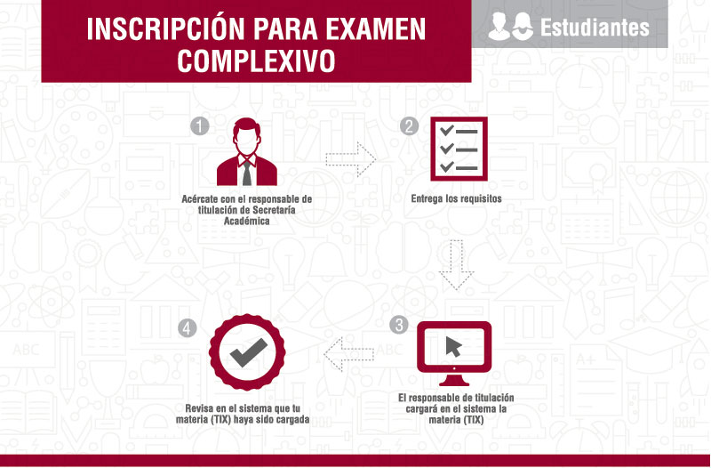 inscripcion_examen_complexivo